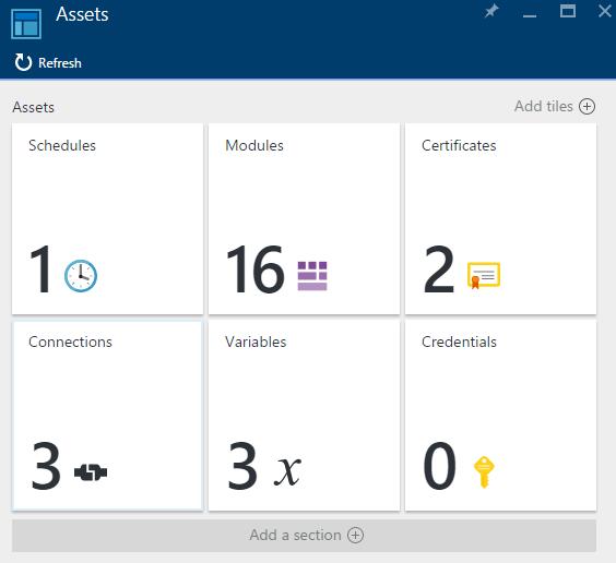 Tipos de assets en Azure Automation