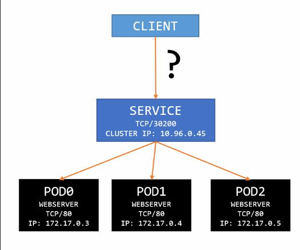 k8s-proxy-to-service1-1