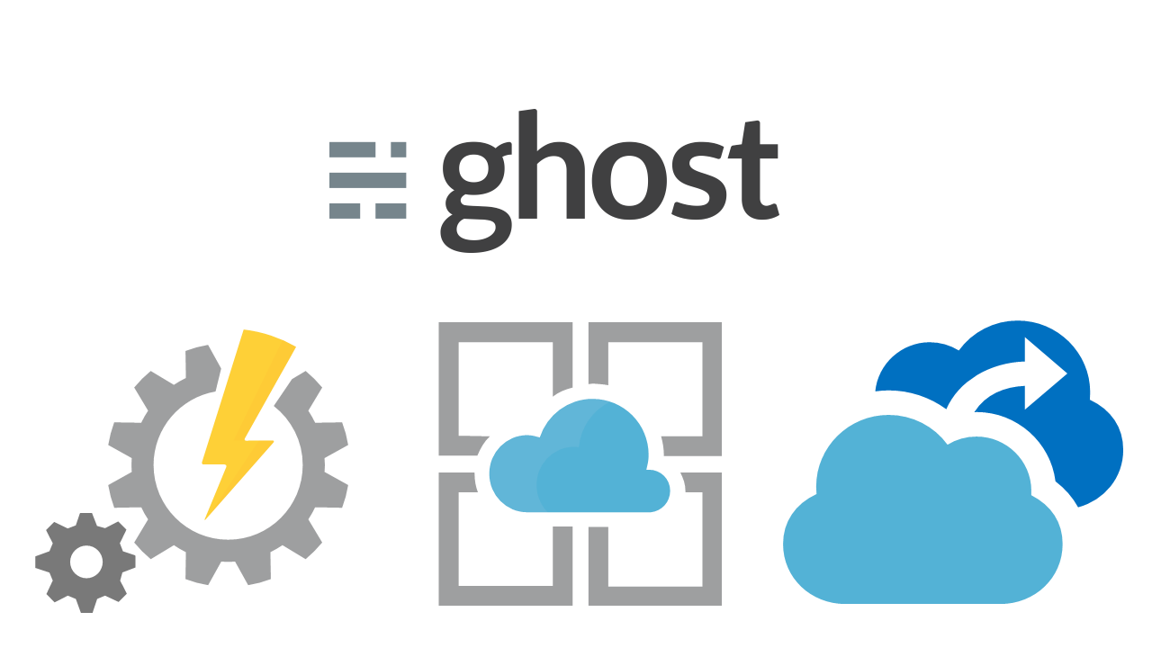 Copia de seguridad de Ghost desde App Service Backup